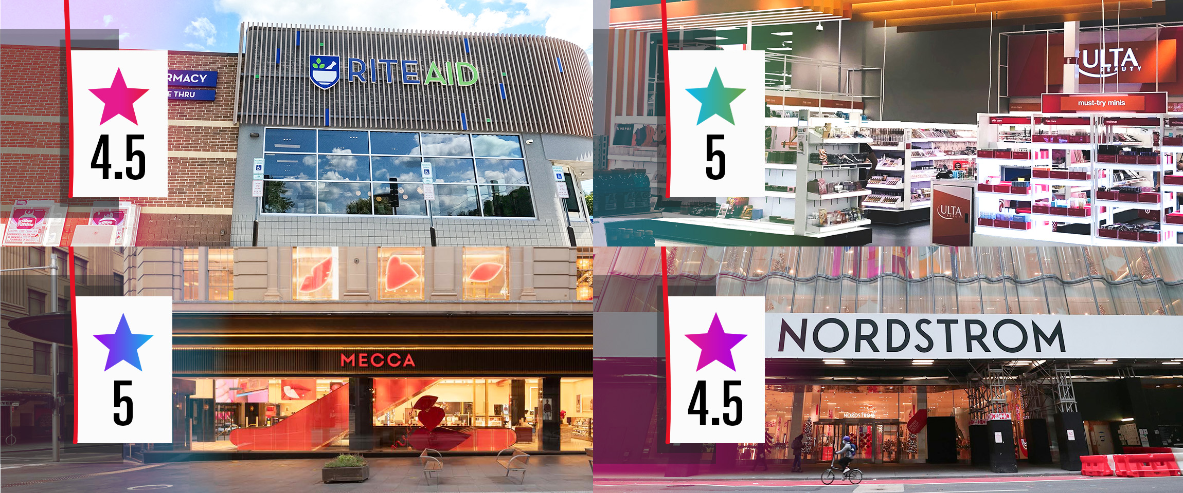Destination: Innovation. 4 Retail-Shaking Store Concepts