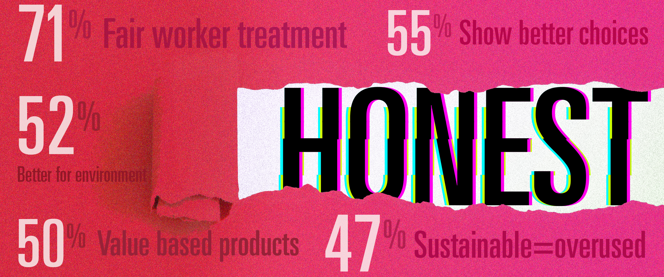 Are You Honest Enough for Shoppers? 5 Steps to Get There